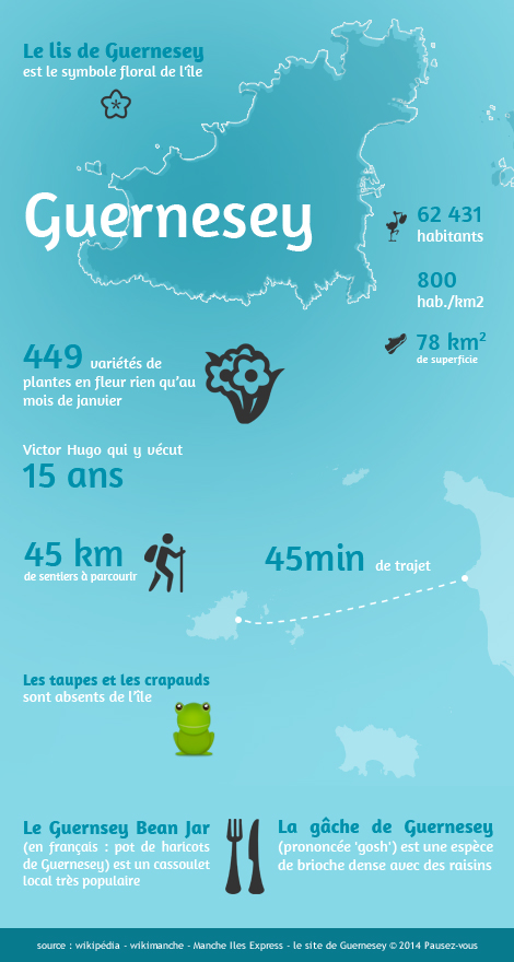 infographie-guernesey